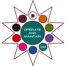 Operate and Maintain (OM)